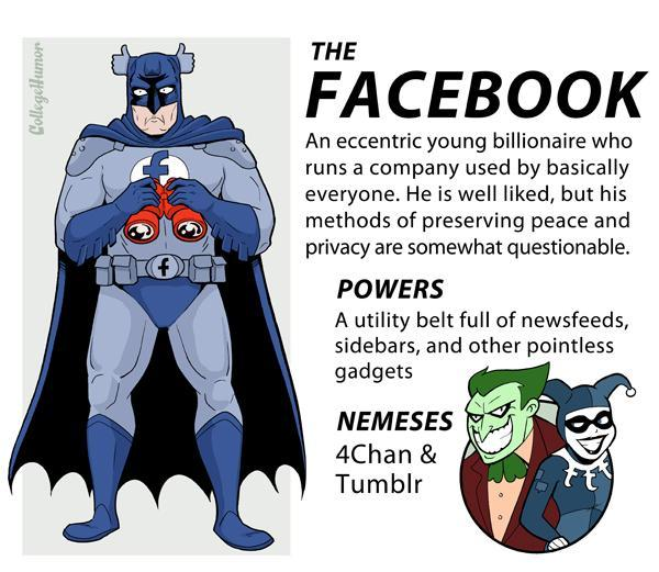 FacebookMan!