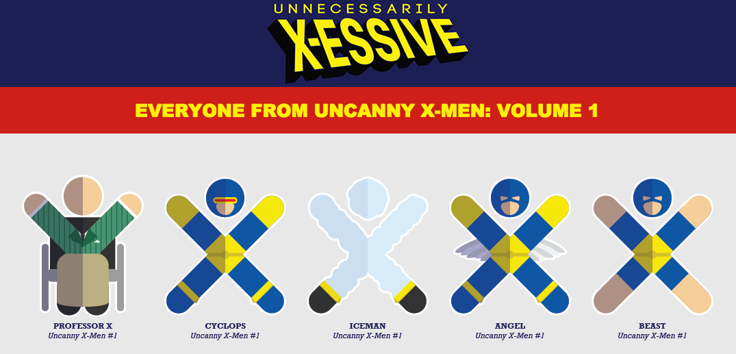 Unnecessarily X-Essive — Everyone From Uncanny X-Men Volume 1